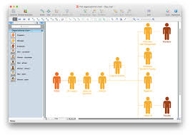 How To Draw A Flat Organizational Chart With Conceptdraw Pro