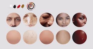 Skin Tone Color Chart Photoshop How To Paint Skin Tones In Photoshop Using Just 4 Colors