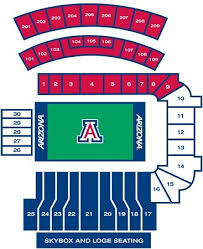 Arizona Stadium Seating Chart Arizona Wildcats Tickets 78 Hotels Near Arizona Stadium