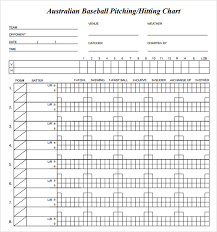 Baseball Charting Sheets Sample Pitching Charts 7 Free Documents In Pdf