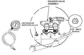honda electronic transmission problem troubleshoot inspection line pressure testing remove the bolt and attach a pressure gauge the modulator valve maintains line pressure from the regulator to the pressure to shift