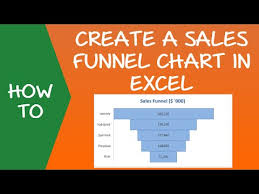 How To Create A Funnel Chart Creating A Sales Funnel Chart In Excel