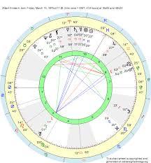 Birth Chart Albert Einstein Pisces Zodiac Sign Astrology