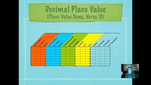 Decimal Place Value Lessons Tes Teach