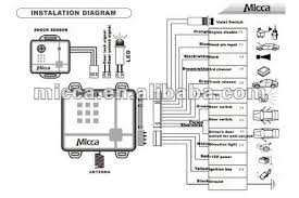 plc car alarm system wiring diagram wiring diagrams best plc car alarm system wiring diagram wiring diagrams best a car alarm wiring one way car