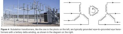 distribution and substation transformers solarpro magazine Substation Transformer Wiring Diagram figure 4 substation transformers winding Interlock Substation Diagrams