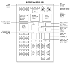 1999 expedition fuse box wiring diagram data schema 2004 Ford Expedition Fuse Box Location at Where Is Fuse Box On 2004 Ford Expedition