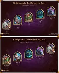 Tier <b>5 heroes</b> of <b>Hearthstone</b>... - StarLadder <b>Hearthstone</b> | Facebook