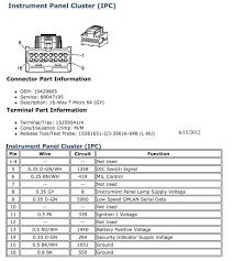 2005 chevy cobalt radio wiring harness releaseganji net chevy cobalt radio wiring diagram natebird me tearing 2005 chevy cobalt wiring harness hastalavista me incredible 2005