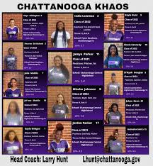 Chattanooga Khaos Fastpitch - Home | Facebook
