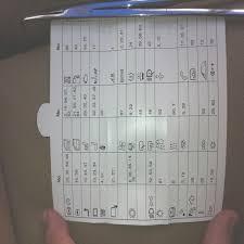 2006 bmw 525i fuse box diagram diy enthusiasts wiring diagrams \u2022 2001 bmw 325ci fuse box location bmw 325i fuse box location 2006 auto electrical wiring diagram u2022 rh focusnews co 2001 bmw