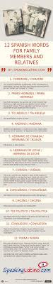 spanish words months spanish for families  infographic co yerna chozno other spanish words for family members and relatives