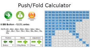 Using The Push Fold App Floattheturn