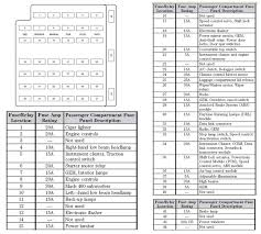 2012 f450 fuse box car wiring diagram download moodswings co 2004 Ford Focus Fuse Box Diagram 1999 f450 fuse panel diagram on 1999 images free download wiring 2012 f450 fuse box 1999 f450 fuse panel diagram 1 2004 ford f450 fuse panel diagram 2006 2014 ford focus fuse box diagram