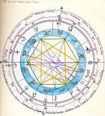 Alchemy Birth Chart Birth Chart Version 2 Janeadamsart