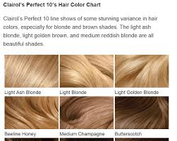 61 Roux Fanciful Rinse Color Chart Ihairstyleswm Com