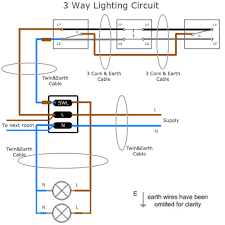 wiring lights in series diagram images simple home electrical to enlarge this concludes the wiring of 3 way lighting circuit