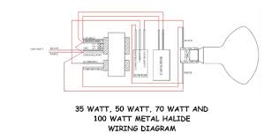 ballast wiring diagram metal halide wiring solutions 400w metal halide wiring diagram wiring diagram for metal halide ballast readingrat net