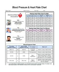 64 Disclosed What Is Normal Heart Rate Chart