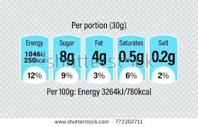 nutrition facts label template nutrition facts information label for cereal box package vector daily value ing nutrition facts label template