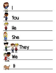 English Conjugation Chart Verb Conjugation Chart English
