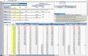 cash flow model excel excel cash flow waterfall model for real estate eloquens