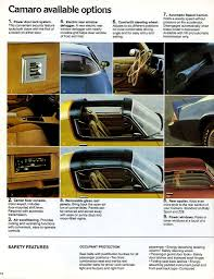 1979 Camaro Specs, Colors, Facts, History, and Performance ...