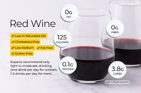 White Wine Glycemic Index Chart Calories Carbs And Health Benefits Of Wine
