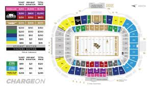 Central Florida Football Stadium Seating Chart Best