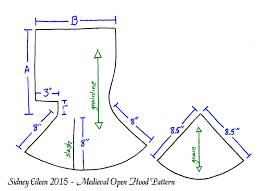 Hood Pattern