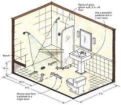 bathroom dimensions. Modren Dimensions Half Bathroom Dimensions Minimum With Shower In A