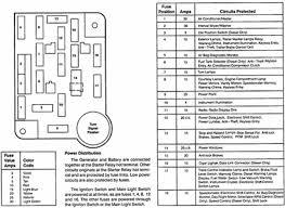 1994 ford ltd fuse box wire center \u2022 1983 ford f150 fuse panel diagram at 1983 Ford F150 Fuse Box Diagram
