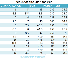 Keds Shoe Size Chart For Men Your Comprehensive Guide To