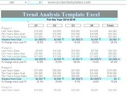 excel financial analysis template trend analysis excel trend analysis report template 3 aakaksatop club