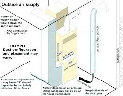 Furnace Air Flow Chart Furnace Duct Sizes Movie1k Co