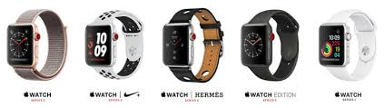 Apple Watch Model Comparison Chart The Ultimate Apple Watch Buying Guide To Make Your Decision
