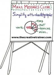 15 Best Flip Charts Images Flipping Chart Train Activities
