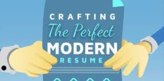 Crafting The Perfect Modern Resume Home Resumes Tn Home Of Resumes Inspiration Ideas Beautiful