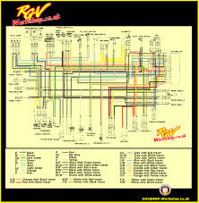 useful stuff for your rgv250 rs250 from rgv workshop vj22 colour wiring diagram