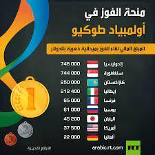 منحة الفوز في أولمبياد طوكيو - RT Arabic