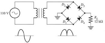 four diode full wave bridge rectifier the electrical diagram of a four diode full wave bridge rectifier