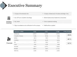 Executive Summary Outline Executive Summary Ppt Powerpoint Presentation Outline