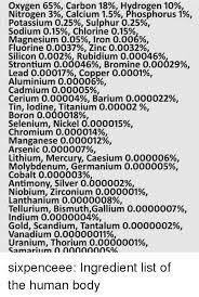 25 best memes about cobalt cobalt