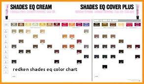 57 Efficient Redken Shades Eq Color Formulas
