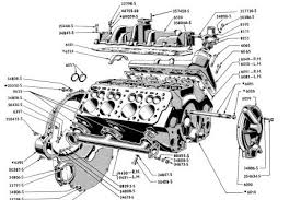 diagram further plymouth engine diagram moreover dodge v the ford flathead v8 was a v8 engine of the flathead type designed by