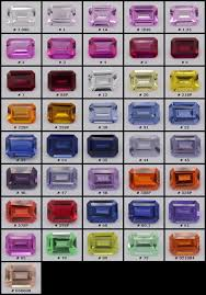 Sapphire Color Chart Color Chart Mcgem Brilliance Everwhere