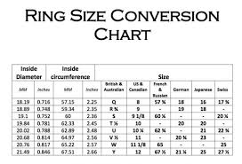Size Chart For Rings In India Know Your Pk Ring Size Magnetic Ring Size Chart