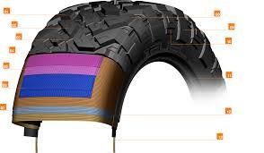 Truck Tire Tread Depth Chart Gripper Truck Tires Fuel Off Road Wheels