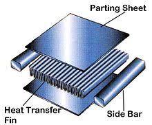 Heat Exchanger Revolvy