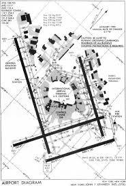 Laguardia Airport Approach Charts Logical Kjfk Airport Charts
